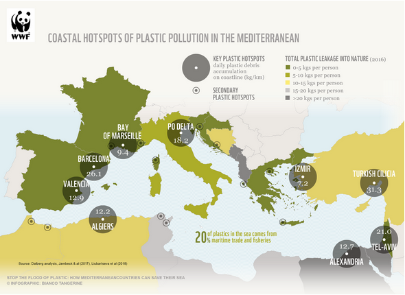 plastica mare mediterraneo inquinamento wwf