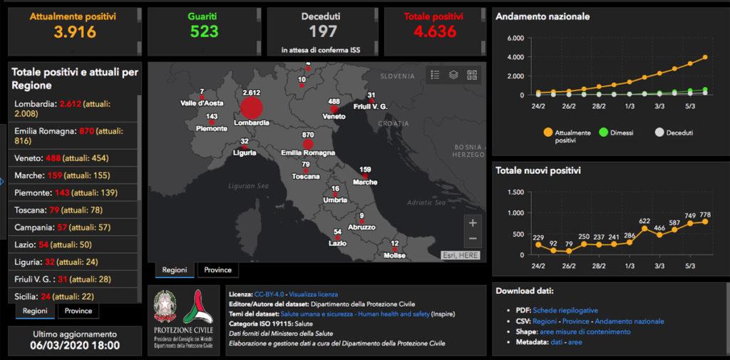 coronavirus mappa contagio italia protezione civile